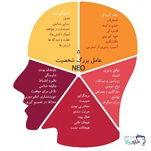 5 عامل بزرگ شخصیت