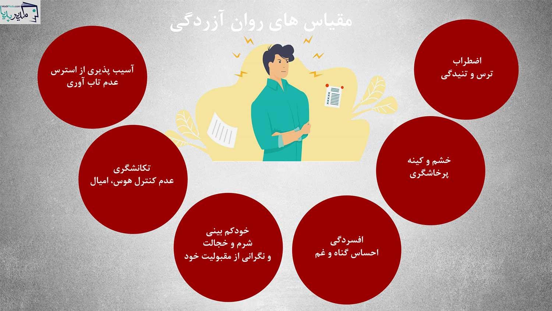 عامل پنجم - روان آزردگی